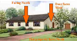 Find your Feng Shui facing direction of your home or office