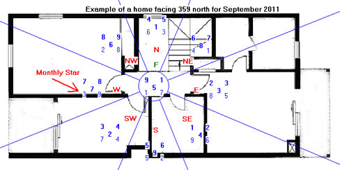 Example of home facing 355 north for September  2009