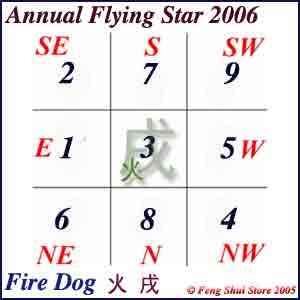 Flying stars 2006