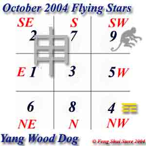 October 2004 Flying Stars