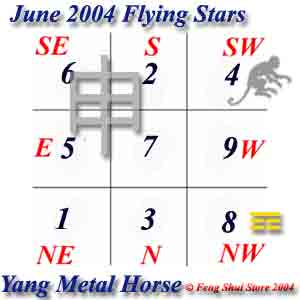 june 2004 Flying Stars