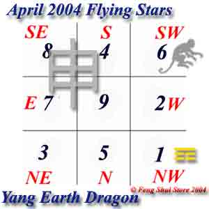 April 2004 Flying Stars