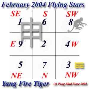 February 2004 Flying Stars