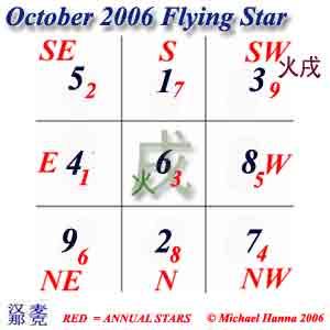 October 2006 Flying Stars