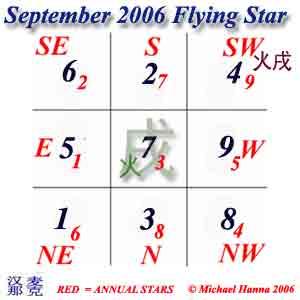 September 2006 Flying Stars