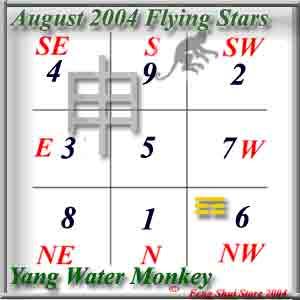 August2004 Flying Stars