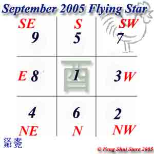 September 2005 Flying Stars