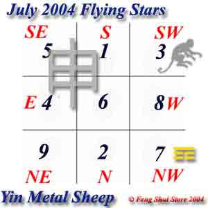July 2004 Flying Stars
