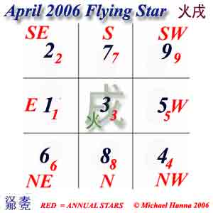 April2006 Flying Stars