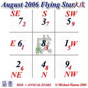 August 2006 Flying Stars