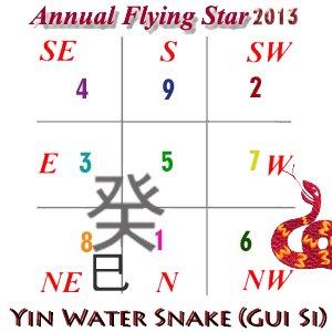 Feng shui flying stars 2016 download pdf