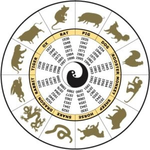 February 2013 Chinese Animal Predictions