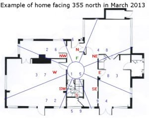 Flying Star Chart for March 2013