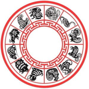 Chinese Animal Zodiac Calculator