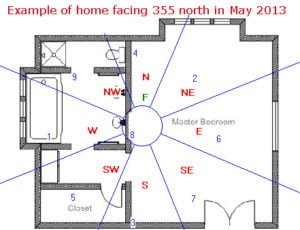 May 2013 Flying Star Chart