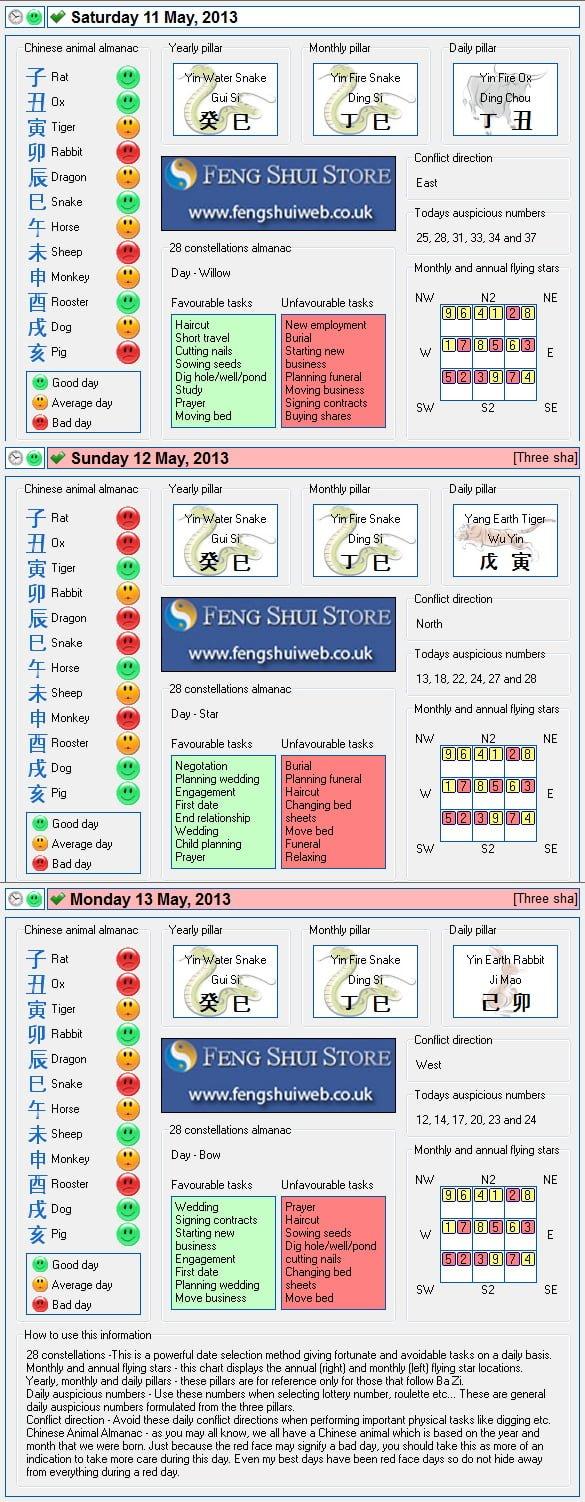 Tong Shu Almanac for Saturday 11th - Monday 13th May 2013