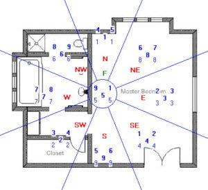 Flying Star Chart for August 2013