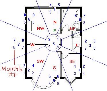 Flying Star Chart for September 2013