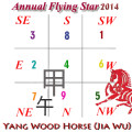 Flying Star Chart 2014