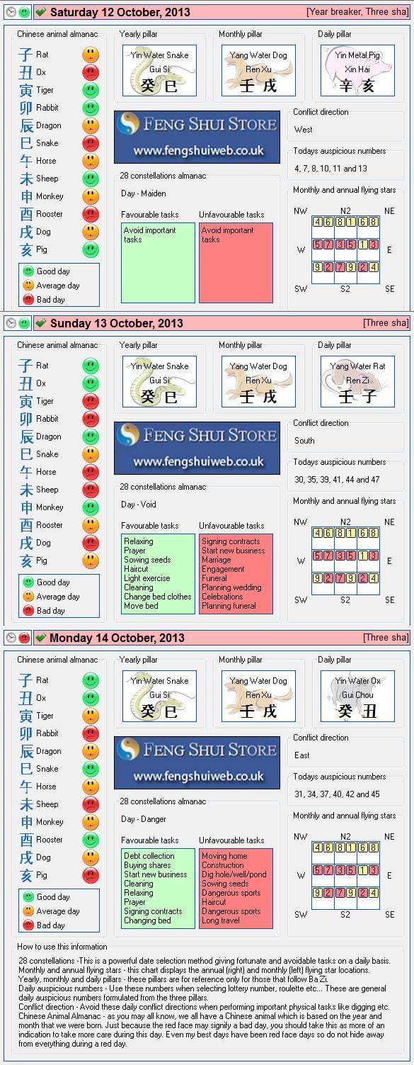 Tong Shu Almanac for Saturday 12th - Monday 14th October 2013