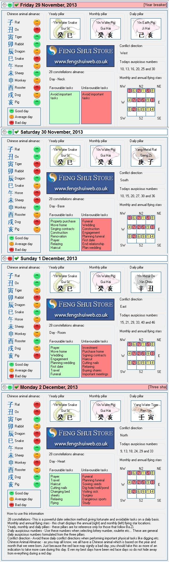 Tong Shu Almanac for Friday 29th November - Monday 2nd December 2013