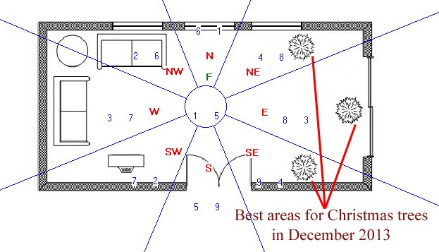 Feng Shui placement for Christmas tree in December 2013