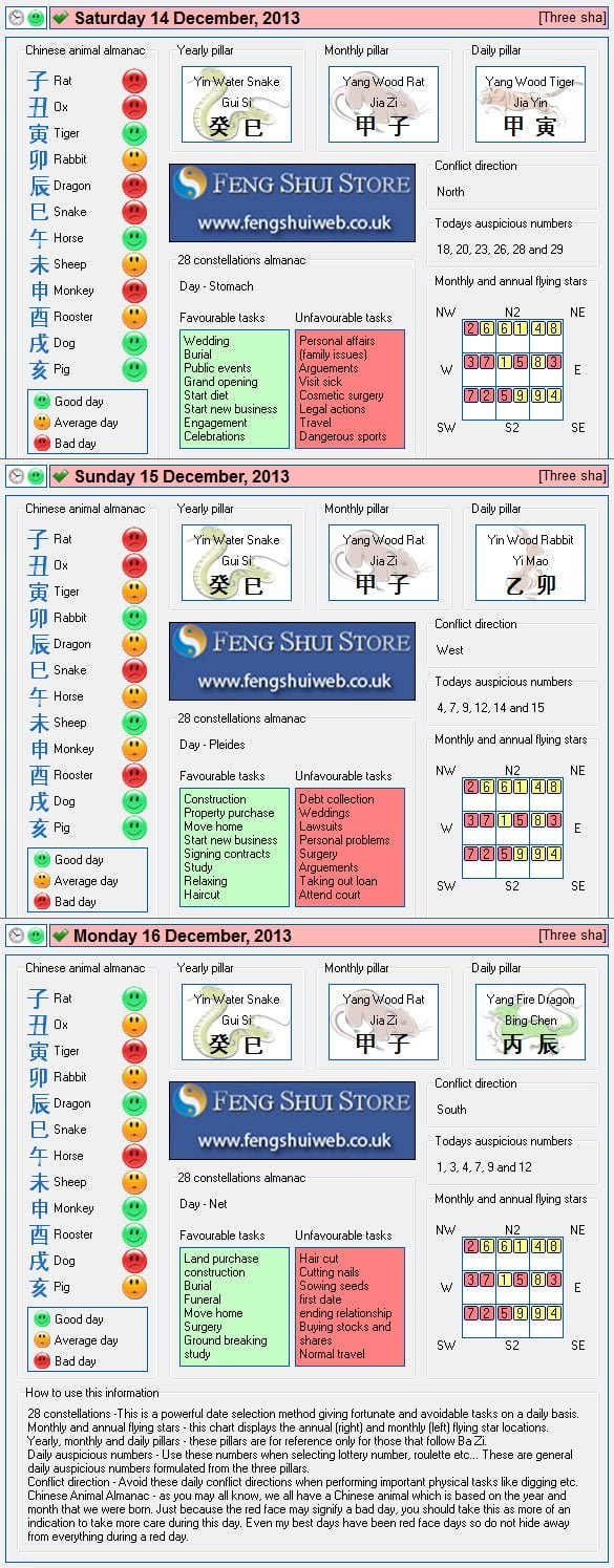 Tong Shu Almanac for Saturday 14th - Monday 16th December 2013