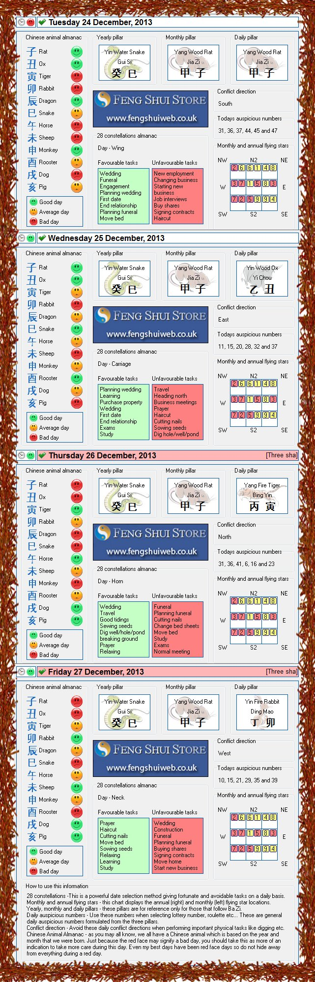 Tong Shu Almanac for Tuesday 23rd - Friday 27th December 2013