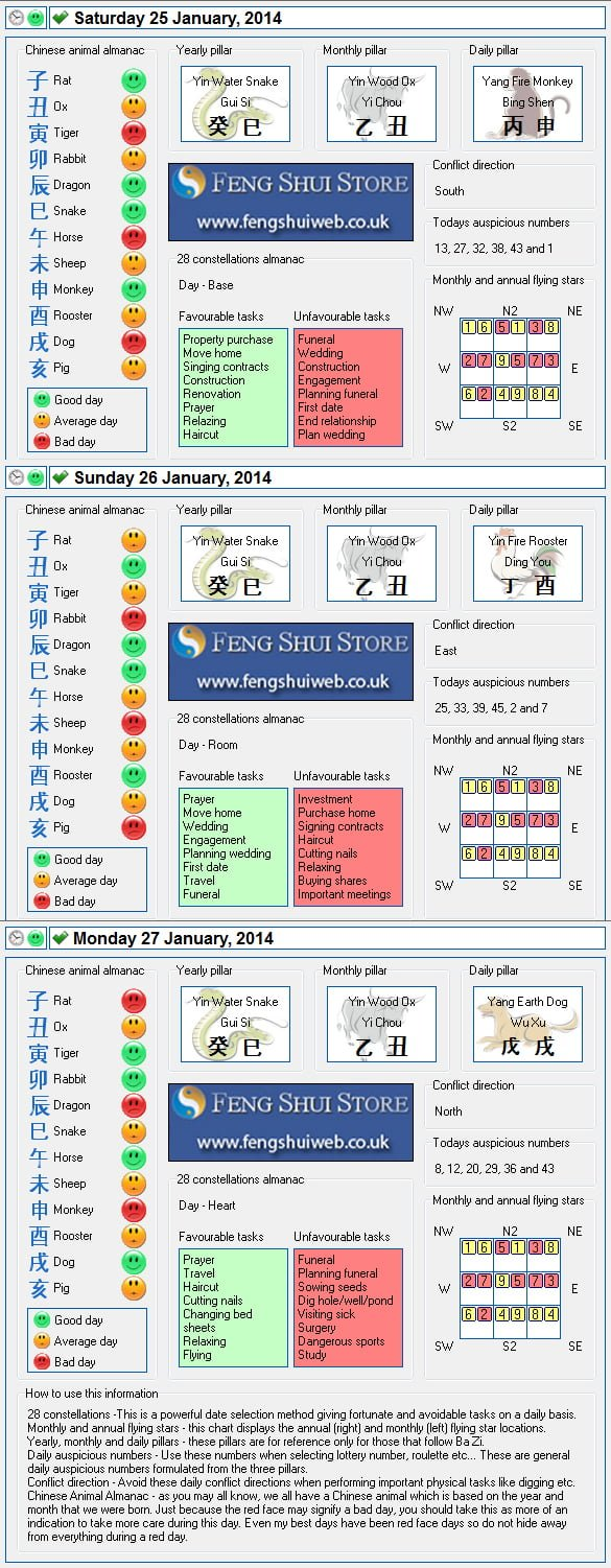 Tong Shu Almanac for Saturday 25th - Monday 27th January 2014