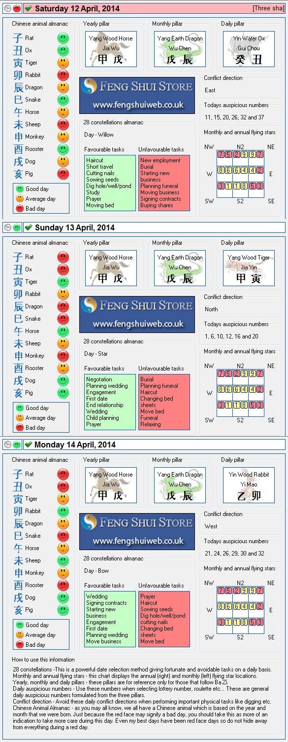 Tong Shu Almanac for Saturday 12th - Monday 14th April 2014