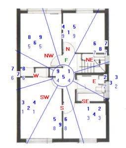 June 2014 Flying Star Chart