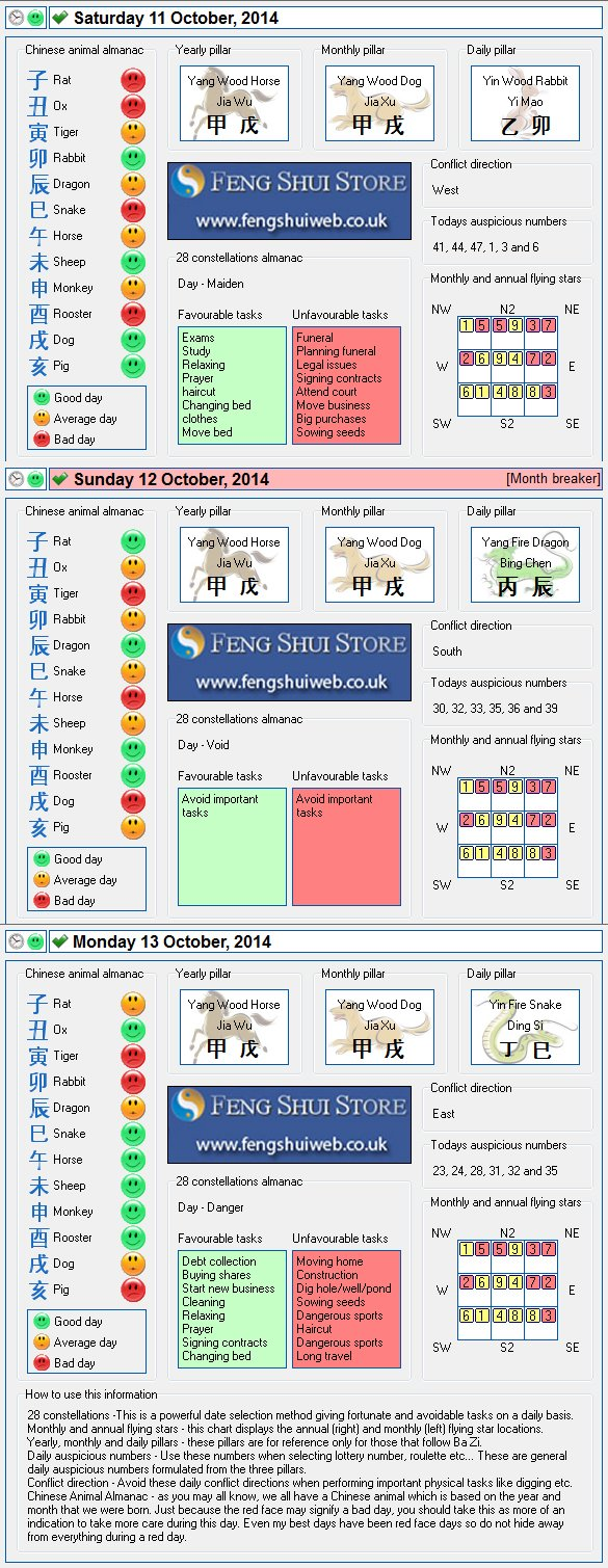 Tong Shu Almanac for Saturday 11th - Monday 13th October 2014