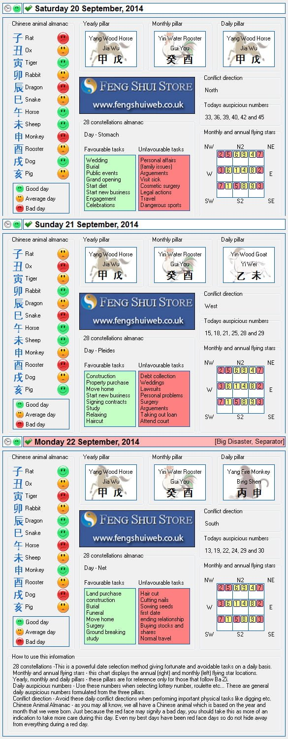 Tong Shu Almanac for Saturday 20th - Monday 22nd September 2014