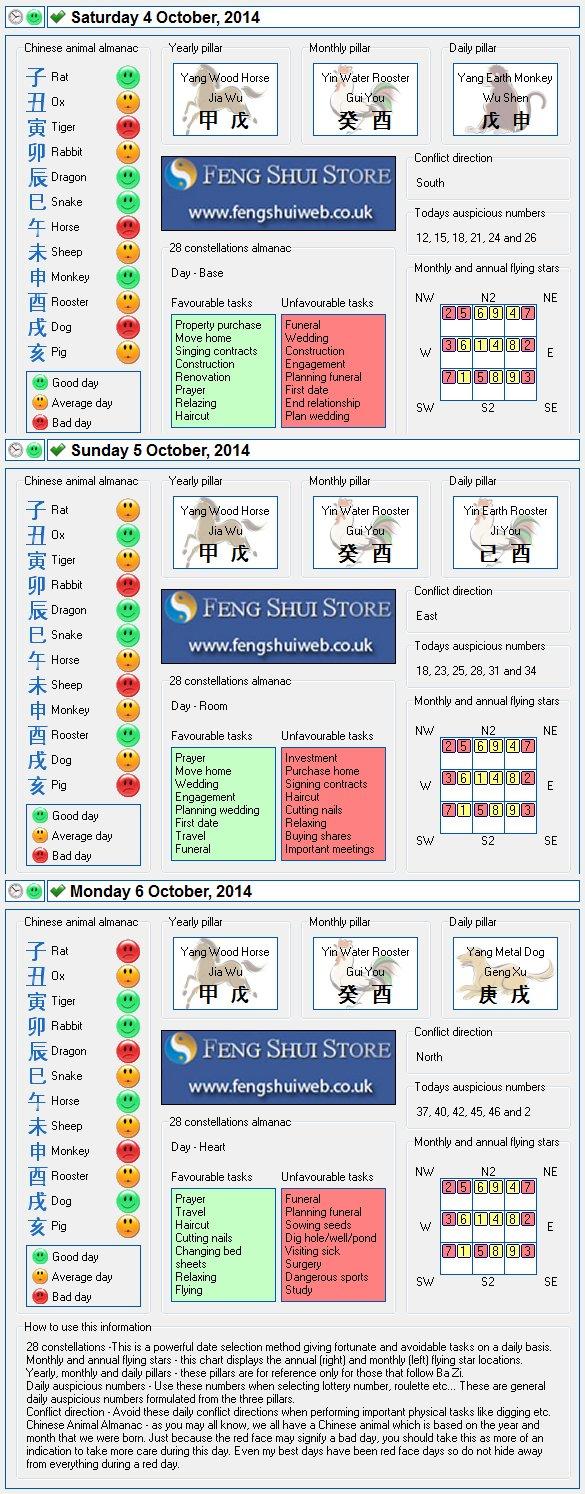 Tong Shu Almanac for Saturday 4th - Monday 6th October 2014