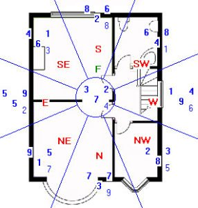Flying Star Chart Example for 2015