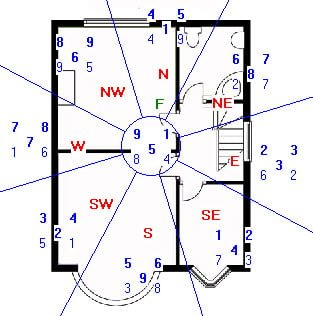 Flying Star Chart for November 2014