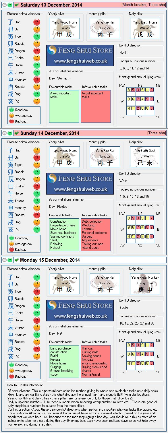 Tong Shu Almanac for Saturday 13th - Monday 15th December 2014