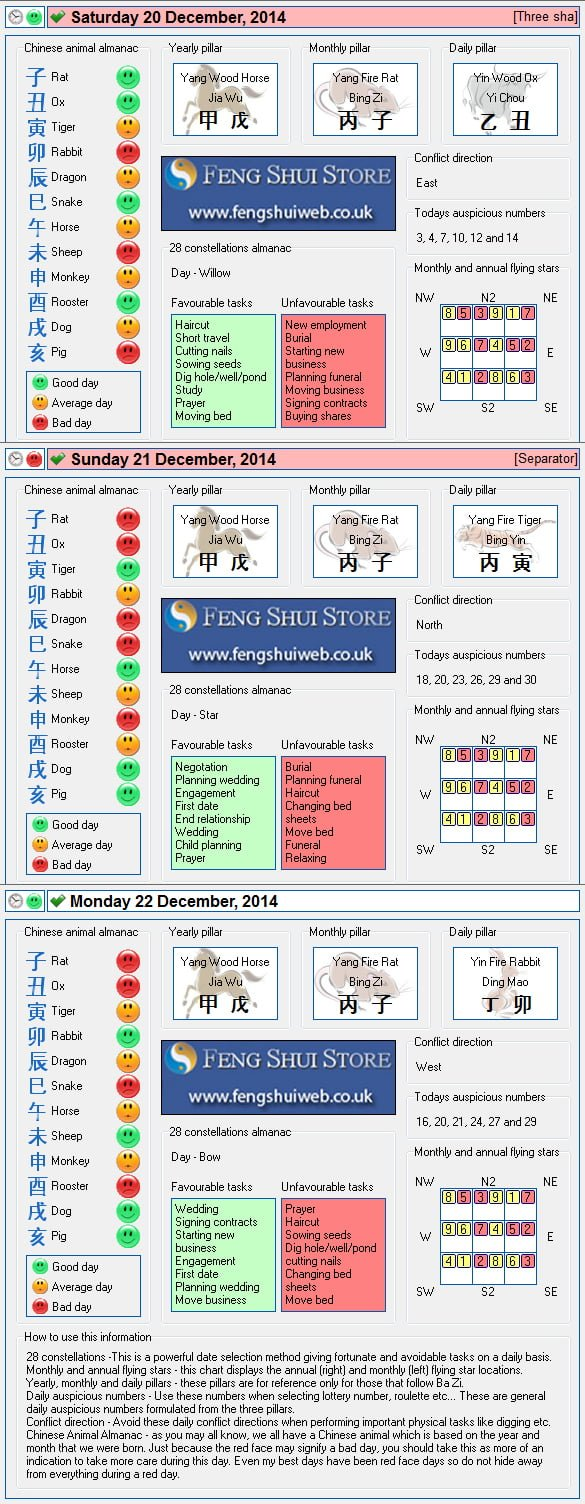 Tong Shu Almanac for Saturday 20th - Monday 22nd December 2014