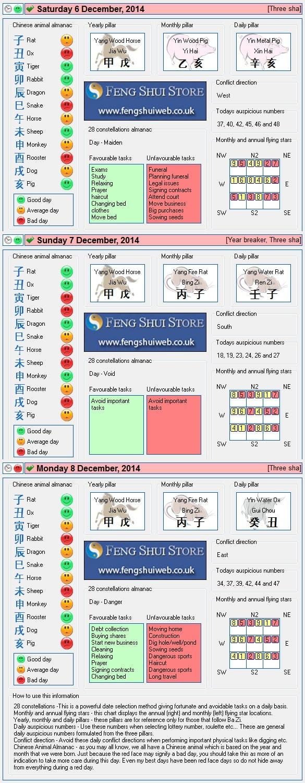 Tong Shu Almanac for Saturday 6th - Monday 8th December 2014