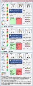 Tong Shu Almanac for Saturday 6th - Monday 8th June 2015