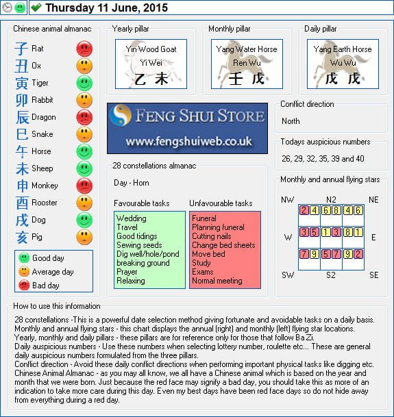 Tong Shu Almanac for Thursday 11th June 2015