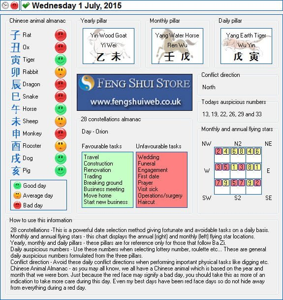 Tong Shu Almanac for Wednesday 1st July 2015