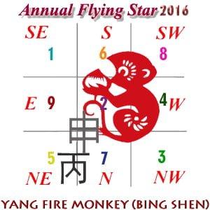 Flying Star Chart for 2016