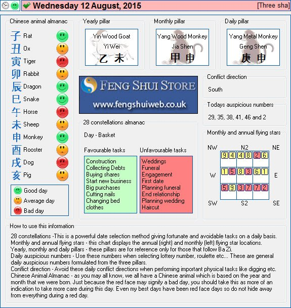Tong Shu Almanac for Wednesday 12th August 2015