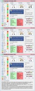 Tong Shu Almanac for Saturday 24th - Monday 26th October 2015