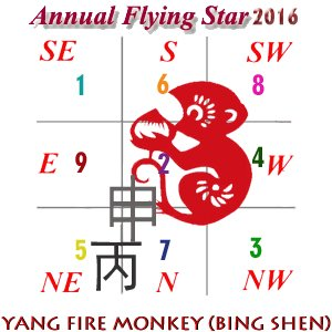 2016 Flying Star chart