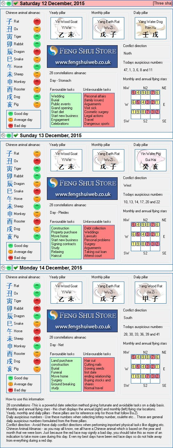 Tong Shu Almanac for Saturday 12th - Monday 14th December 2015