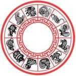 Chinese-Animal-Zodiac-Calculator
