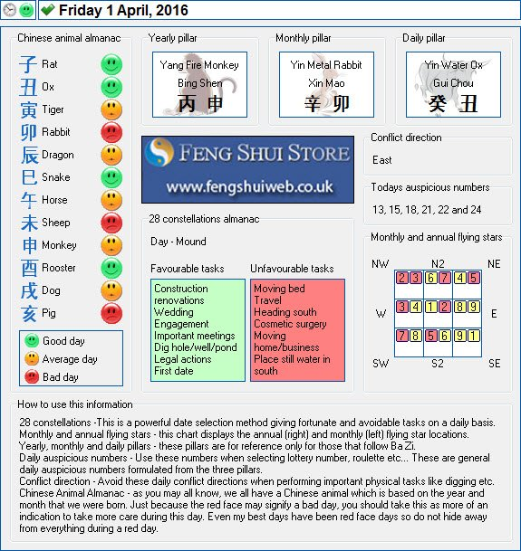 Tong Shu Almanac for Friday 1st April 2016