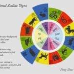 Chinese Animal compatibility chart